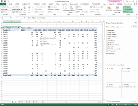 How to Structure Source Data for a Pivot Table & Unpivot